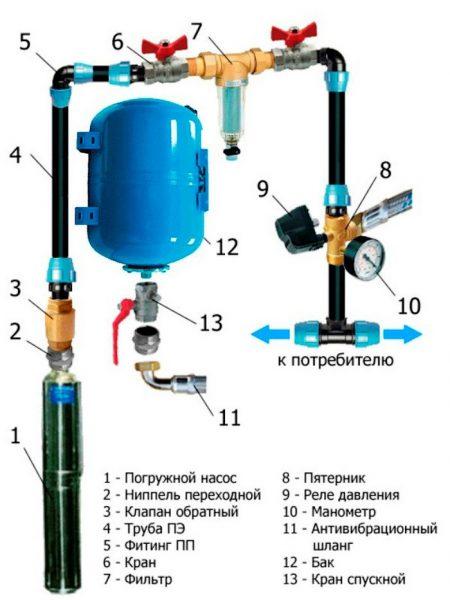 Общая схема подключения гидроаккумулятора