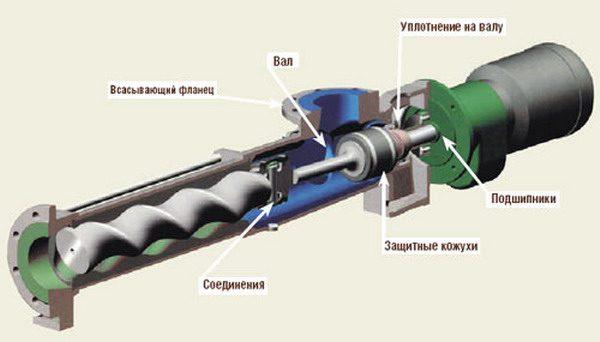 Устройство погружного оборудования