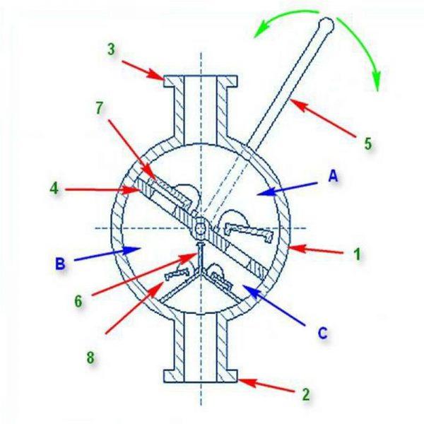 Устройство ручного крыльчатого насоса для откачки воды
