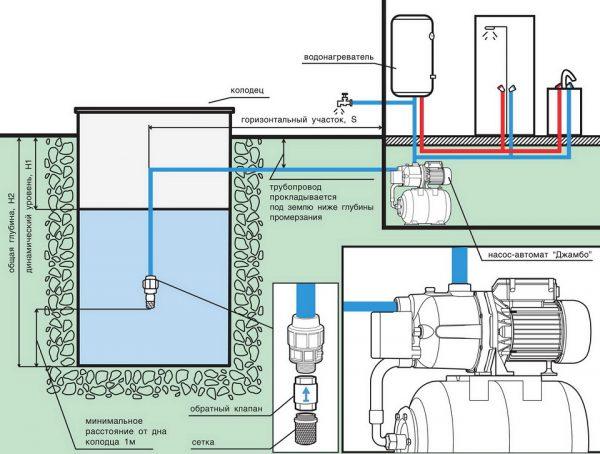 Схема подключения насосной станции к скважине в частном доме