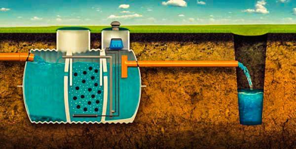 Принцип работы аэробной канализационной установки для очистки сточных вод