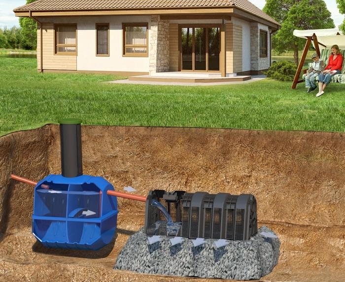 Обустройство канализации на даче
