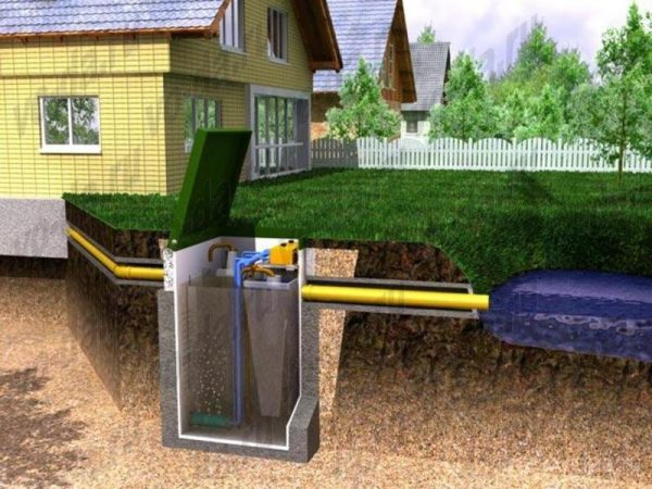 Экологически безопасная канализация