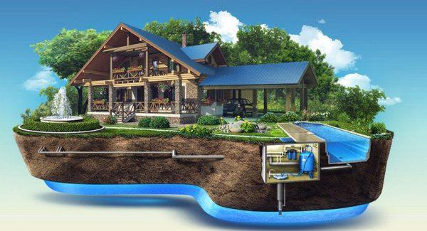 Схематический рисунок локальной канализации для загородного дома с бассейном