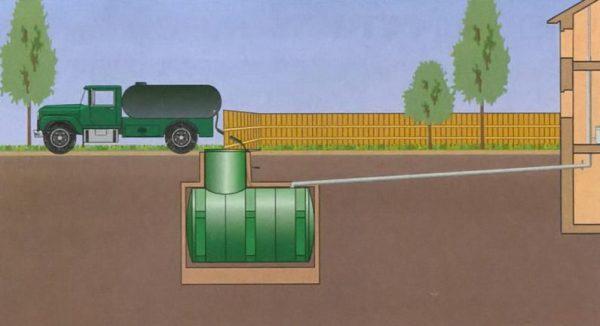Схематичное расположение герметичного накопителя