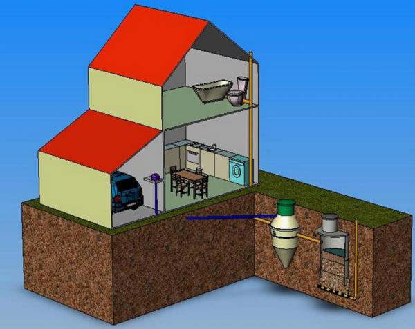 Системы очистки в доме и на улице