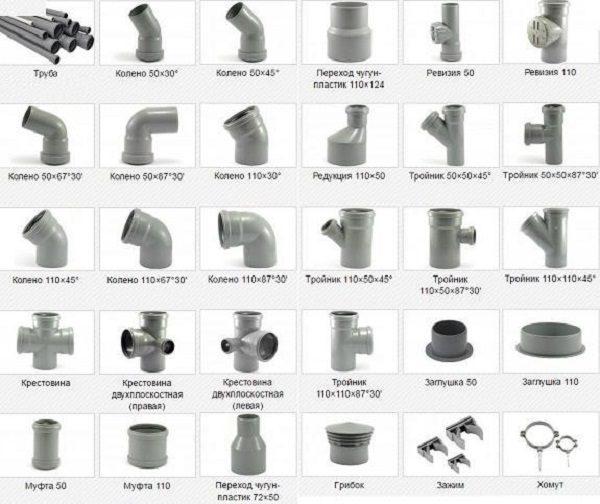 Фасонные части для поливинилхлоридных труб на 50 и 110 мм