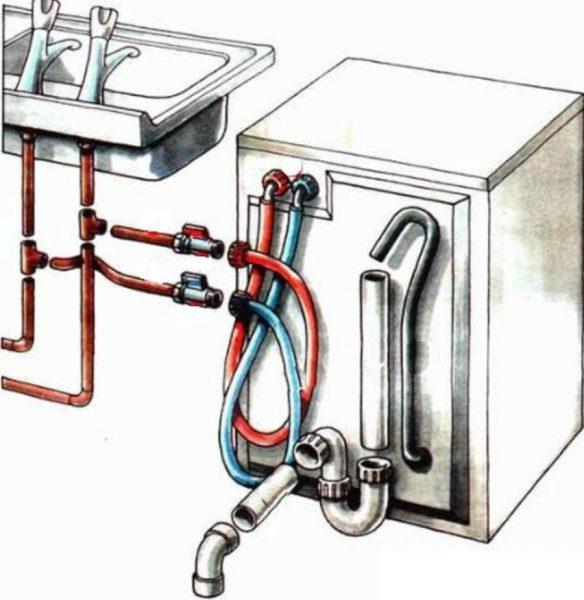 Подключение посудомойки к системе водоснабжения