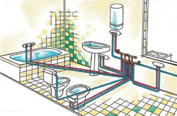 Внутреннее устройство системы канализации в частном доме