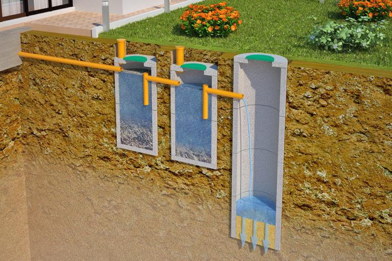 Принцип работы канализации из бетонных колец