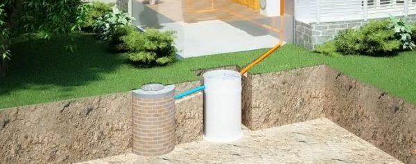 Вариант обустройства канализации