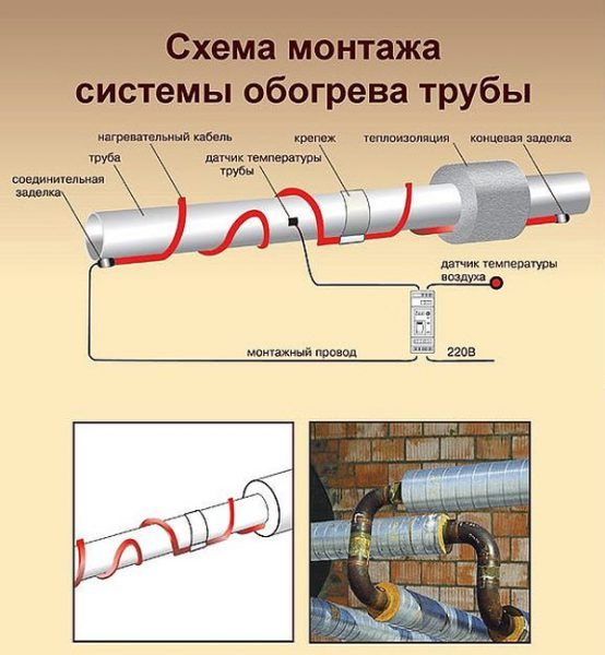 Система обогрева трубопровода