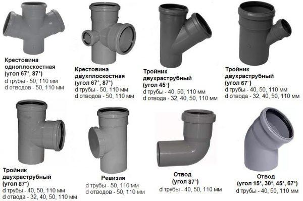 Канализационные соединения: детали для обеспечения качественной работоспособности канализаци