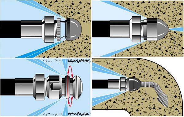 Гидродинамическая прочистка трубы