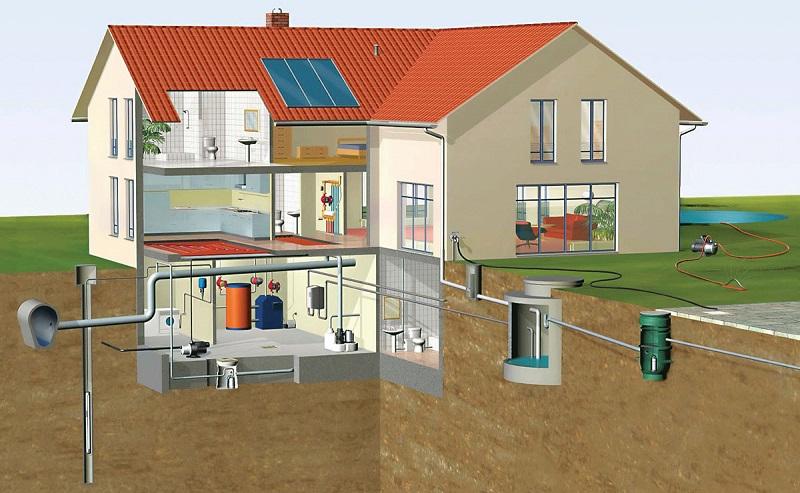 Устройство канализации в частном домостроении