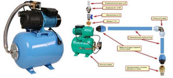 Схема присоединения помпы к водной трассе для подачи воды