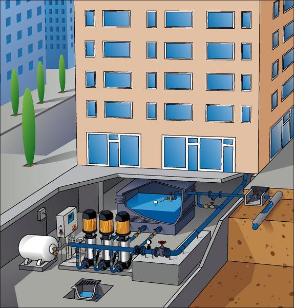 Внешний вид общей насосной установки для повышения давления воды в многоквартирном доме