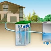 Схема автономной системы канализации в частном доме